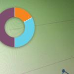 Wordpress grafieken plugins